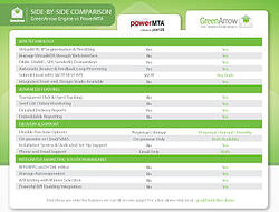Powermta License Price